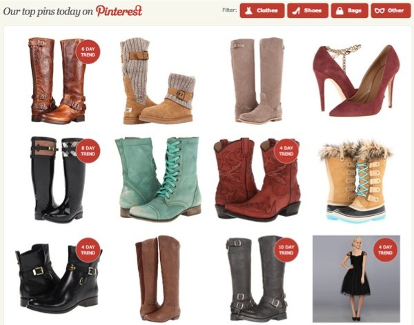 pinterest per l'ecommerce Trending -product widget