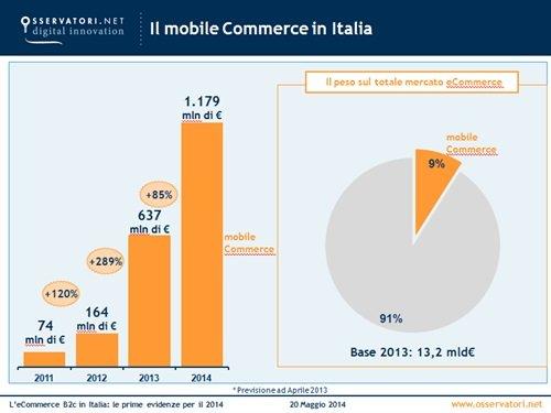 mobile commerce 2014_ecommerceguru