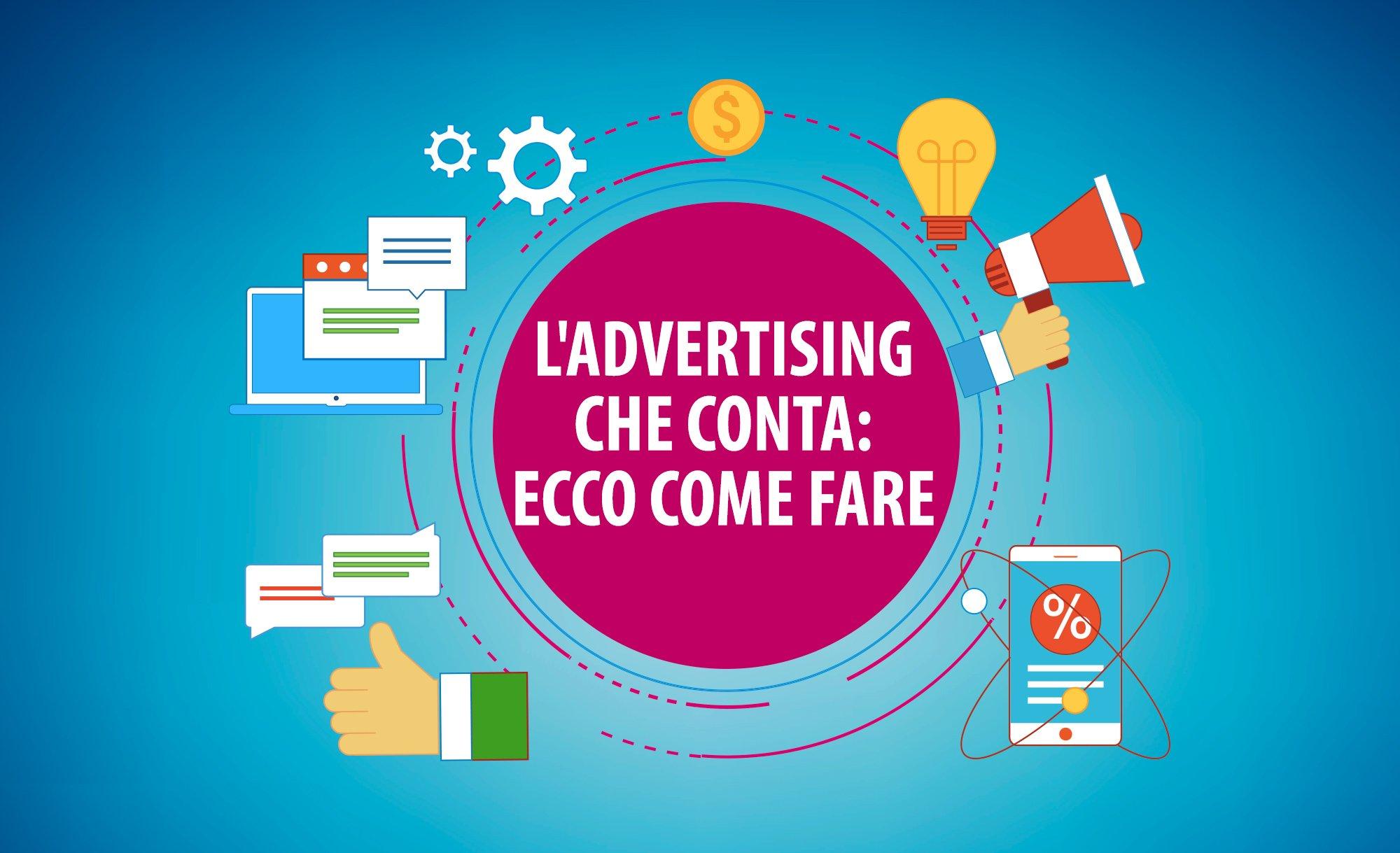 ecommerce guro Advertising-che-conta