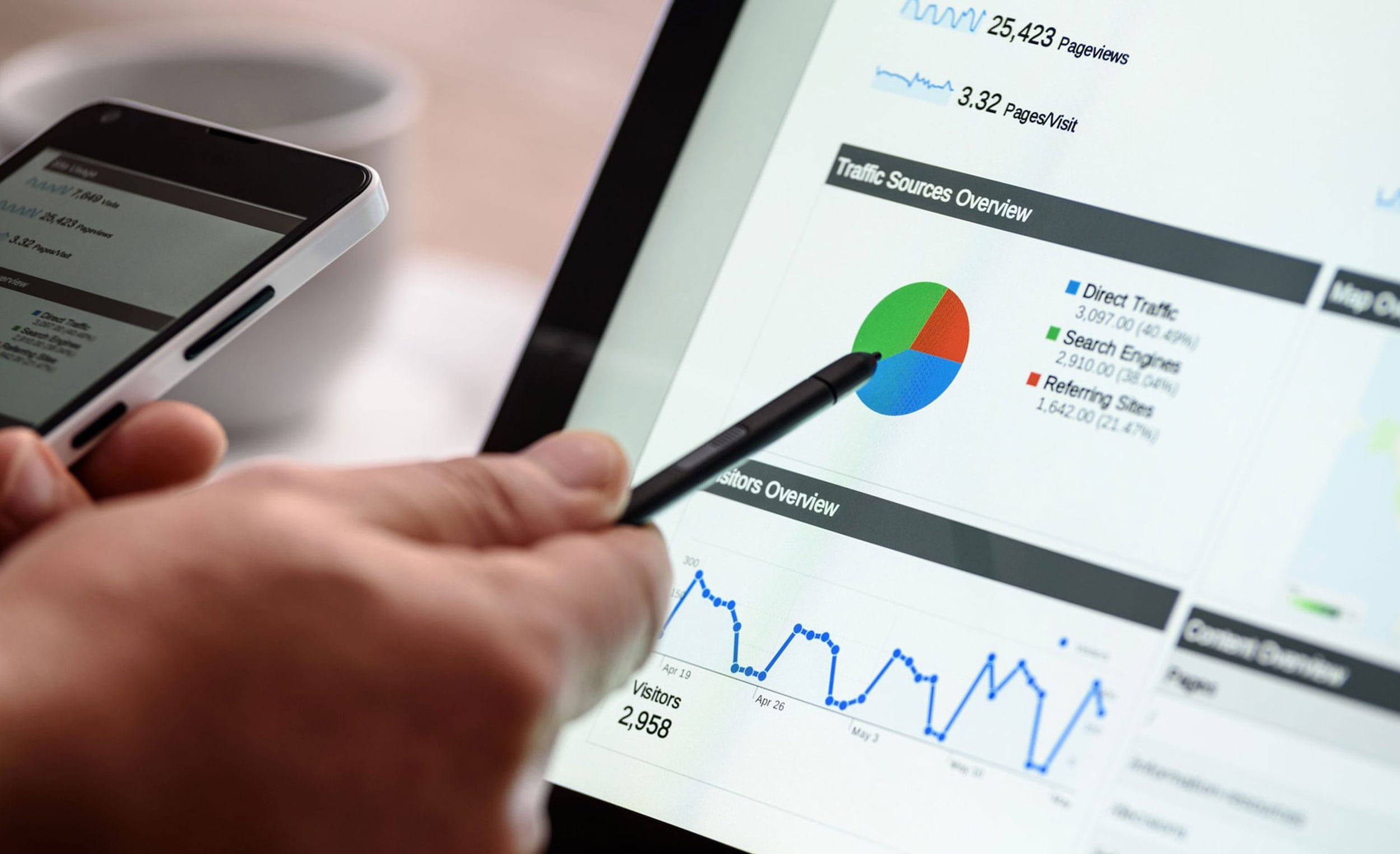 Come funziona un modello di campagna marketing?