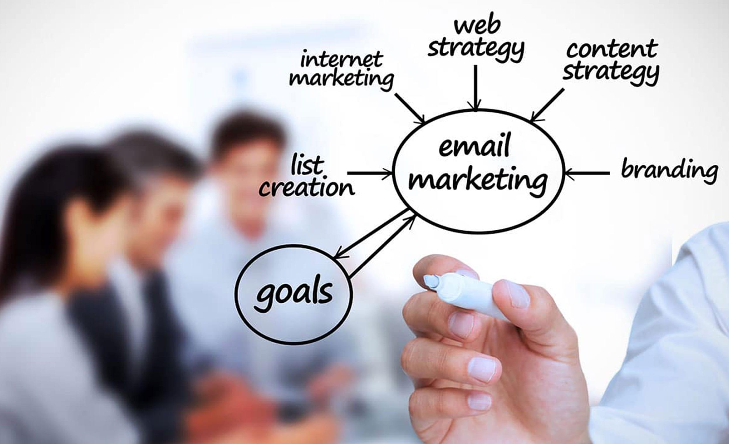 Tre motivi per sfruttare strategie email marketing