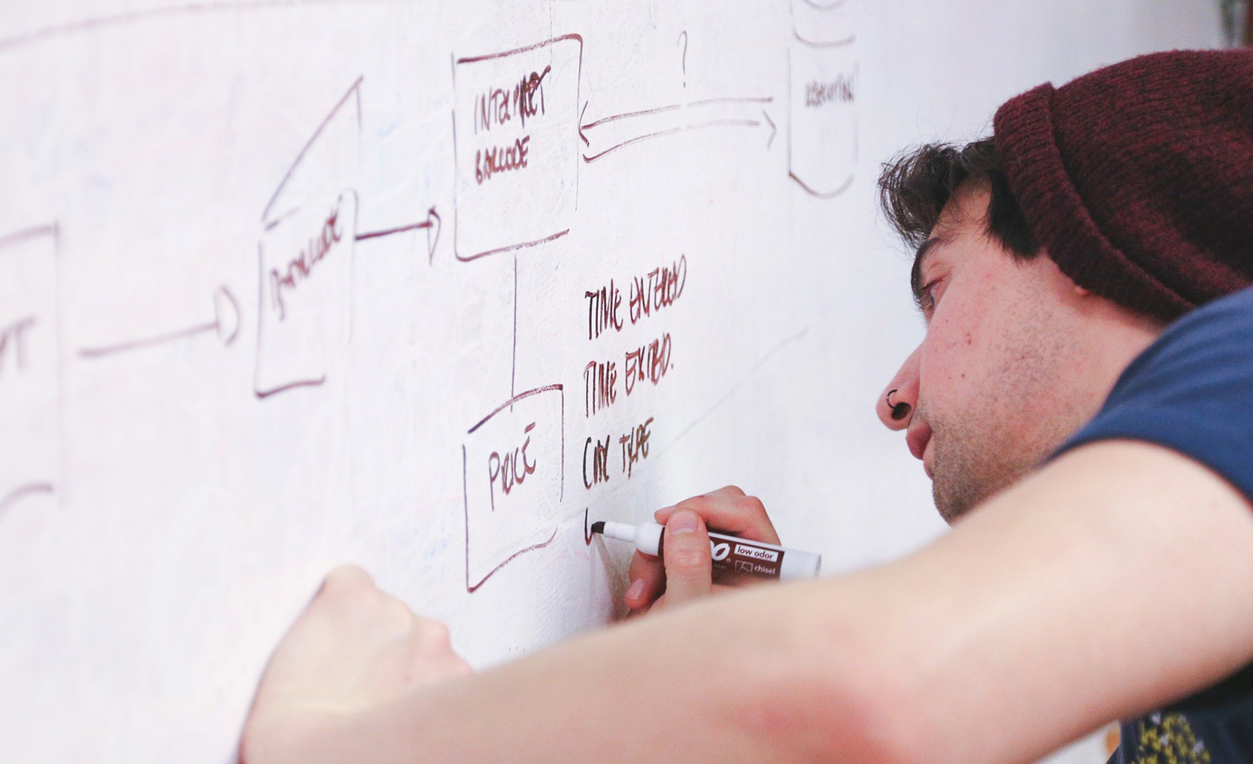Startup innovative: in Italia sono quasi diecimila