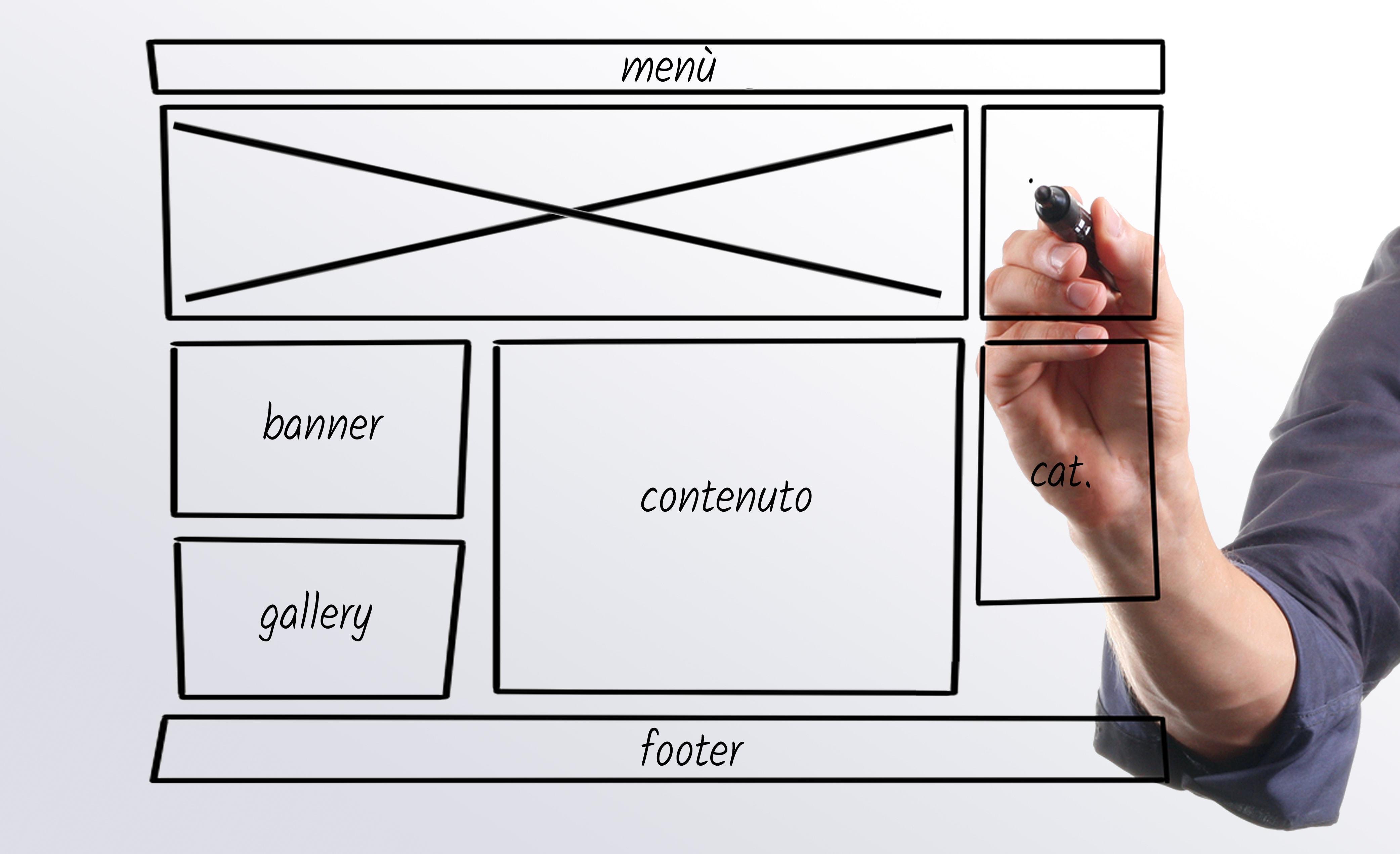 Tre consigli di web design che dovete subito utilizzare