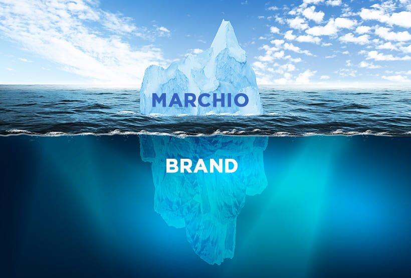 Brand o marchio? Facciamo chiarezza una volta per tutte