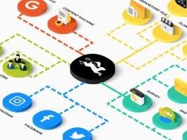 white-rabbit-il-software-intelligente-capace-di-potenziare-il-tuo-business-online-min