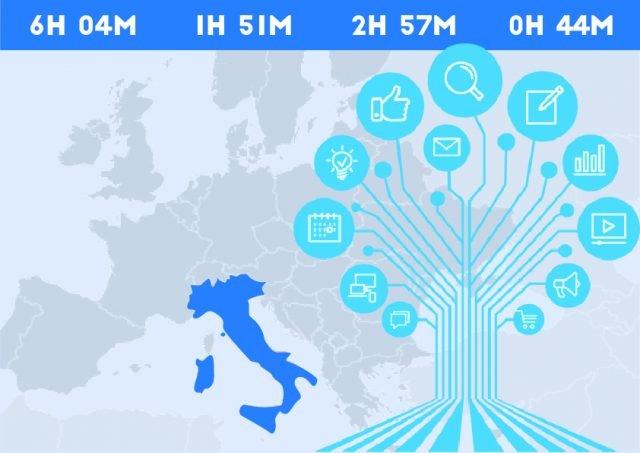 Italia e digitale