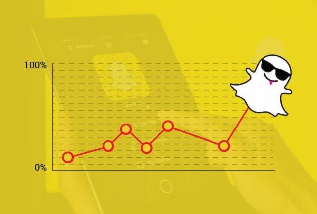 record di utenti per snapchat