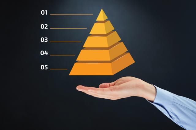 piramide dei contenuti